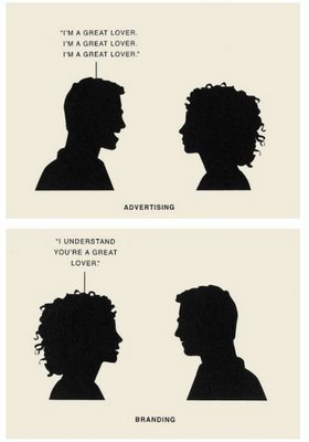 Advertisingandbranding_3